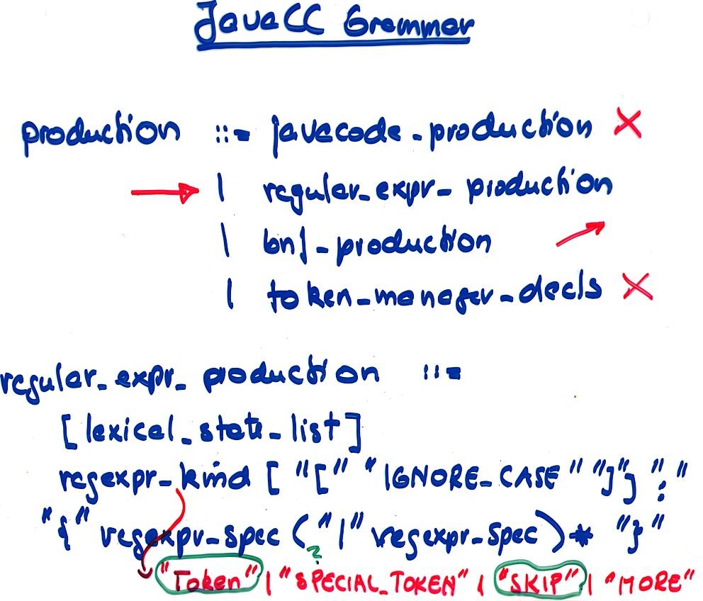 Books On Compiler Design Pdf